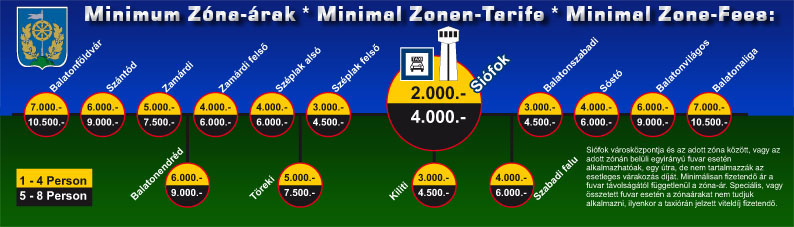 Siofok Taxi rates, taxi fees - ZONE BASED TAXI PRICES - fixed tariffs